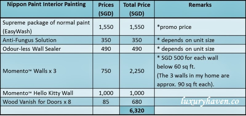 nippon paint professional service pricing
