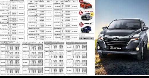 Brosur Kredit Mobil Toyota Avanza 2021 Veloz Promo Diskon Harga