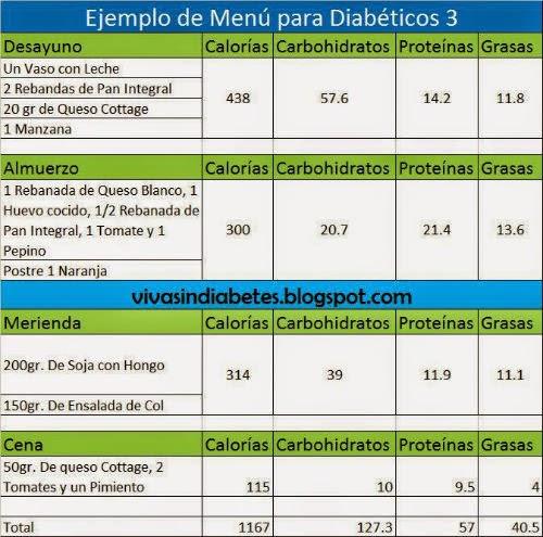 Ejemplo 3 de Menú para Diabéticos Tipo 2
