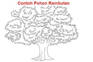 bentuk gambar pohon psikotes yang benar