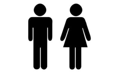 Know-your-Computer-Gender