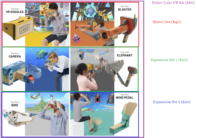 Nintendo Labo VR Kit Toy-Con Virtual Reality starter expansion sets Goggles Blaster Camera Elephant Bird Wind Pedal