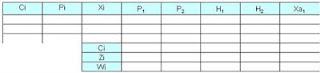 tabla-para-resolucion-de-programacion-lineal-mediante-el-metodo-simplex