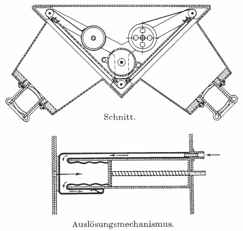 Sectional view and pneumatic system of Julius Neubronner's patented pigeon camera with two lenses