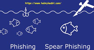 Spear phising