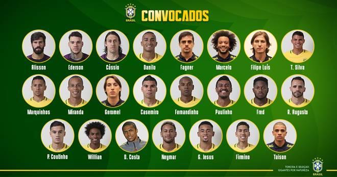 Piala Dunia 2018 Skuat Timnas Brasil