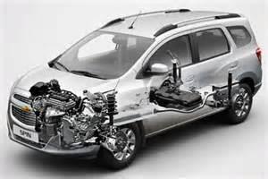 Dalam usaha untuk bikin mesin lebih halus serta lebih kuat, lebih silinder yang ditambahkan. Itu sering untuk temukan lurus - delapan mesin di mobil mahal dari dua beberapa puluh, tiga beberapa puluh serta empat beberapa puluh. Kekurangan utama dari mesin lurus besar yaitu ukuran mereka, lantaran mereka umumnya benar-benar panjang.