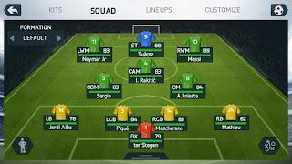 FIFA 14 Unlocked Mod Full Update Transfer Terbaru 2016 Barcelona
