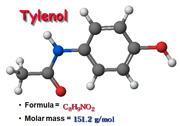 Tylenol,writing chemical formula,Compounds & molecules,MOLECULAR FORMULAS