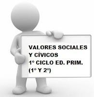 CRITERIOS ED. VALORES PRIMER CICLO 1º TRIM.