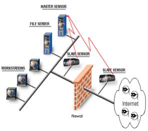 pengertian firewall, fungsi dan cara kerjanya