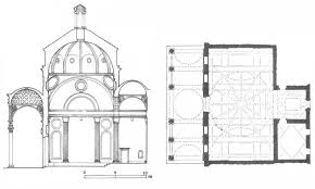 e-arthistory: Pazzi Chapel and the Chapel of the Cardinal