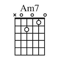 Kunci gitar 7 belajar gitar hasil gambar untuk kunci am7 reheart Choice Image