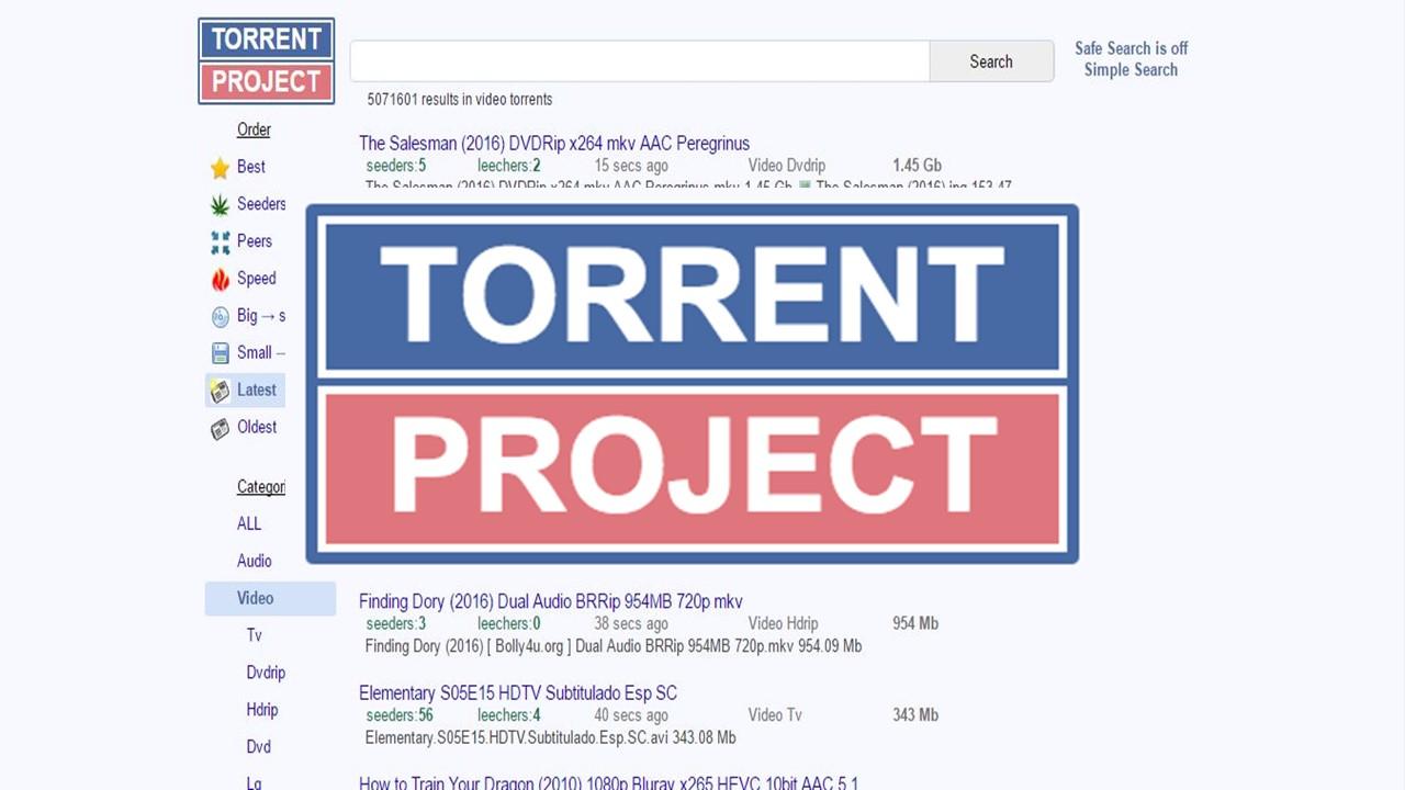 top most popular torrent websites of zero network best torrent websites torrentproject