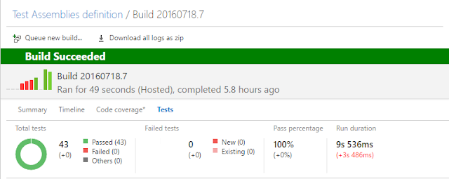 vsts build - tests result