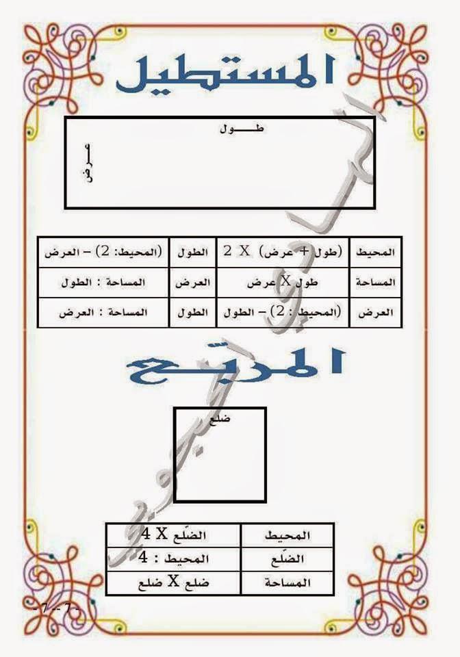 11109517 459496420884061 510271034078485715 n - ملخص مادة الرياضيات مناظرة المعلمين