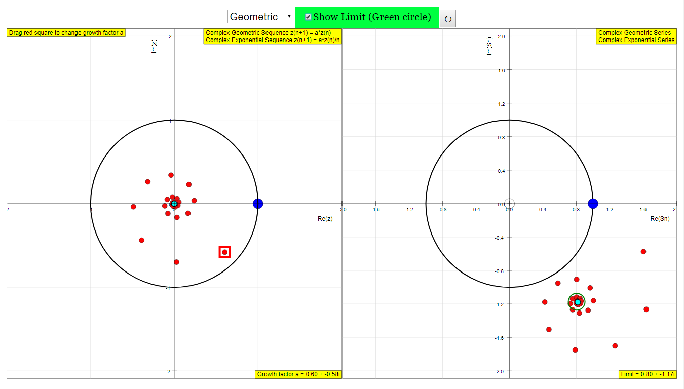Complex Geometric Series JavaScript Simulation Applet HTML5
