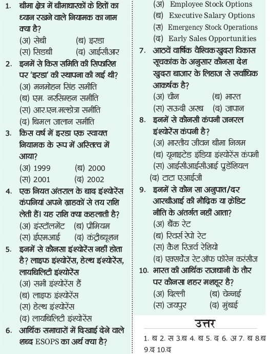 Latest Economics Objective Solved Question Paper in Hindi ...
