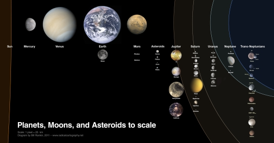 solar system planets in order of distance from sun - photo #23