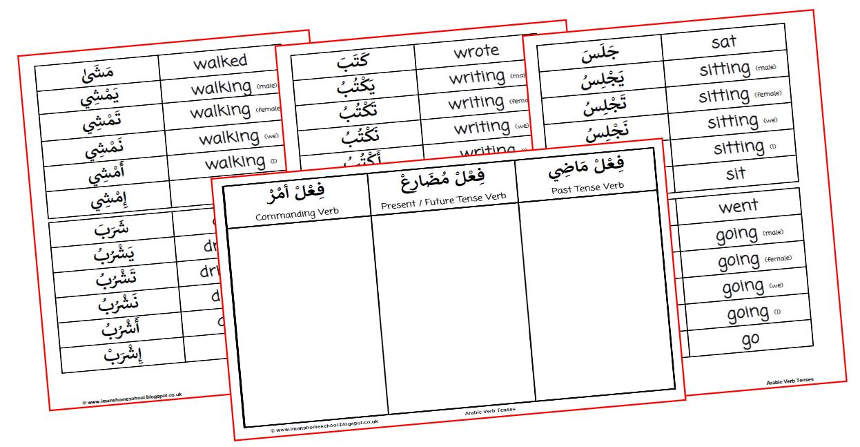 Workbooks landform matching worksheets : Iman's Home-School: Arabic Verb Tenses ~ Card Matching Game