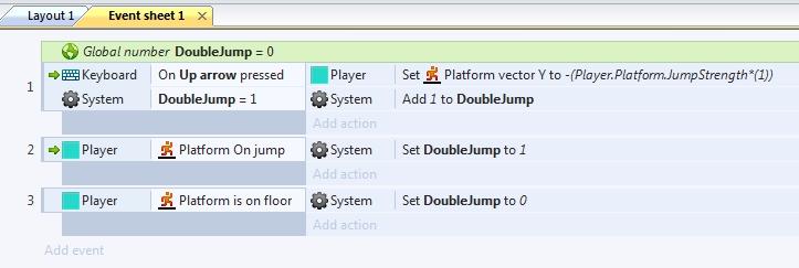 Double Jump Construct 2 | Contruct 2 Tutorial