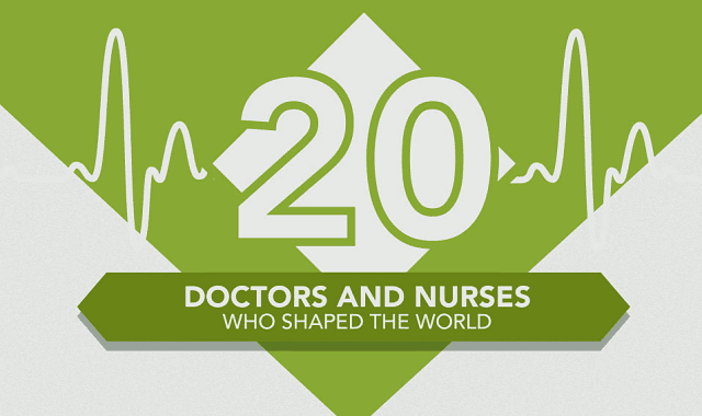20 Doctors & Nurses Who Shaped the World
