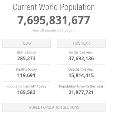 World Population Live