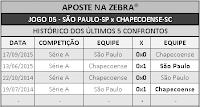 LOTECA 712 - HISTÓRICO JOGO 05