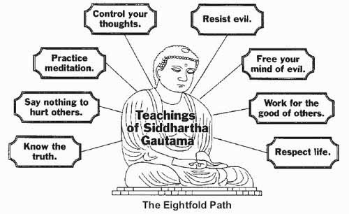 Impact of Buddhism to Indian Culture Oscar Education