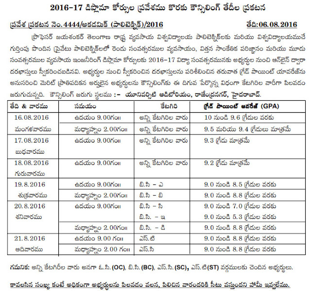 Telangana PJTSAU Agriculture Polytechnic Admission 2016