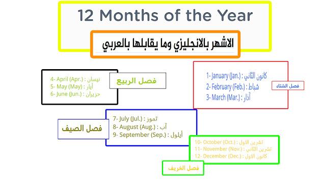 اسماء الشهور باللغة الانجليزية وما يقابلها بالعربي