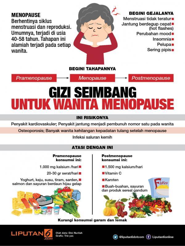 Jaga tubuh menjelang dan saat menopause (Liputan6.com/Trieyas)