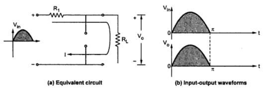 diode clipping circuits and diode clipper