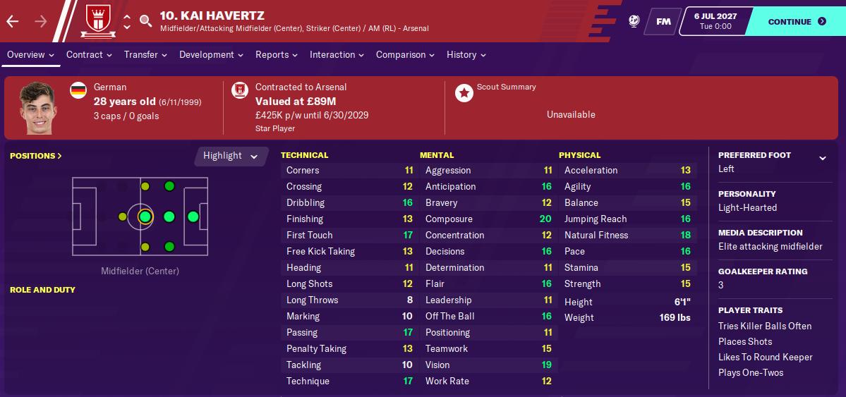Kai Havertz: Attributes in 2027 season