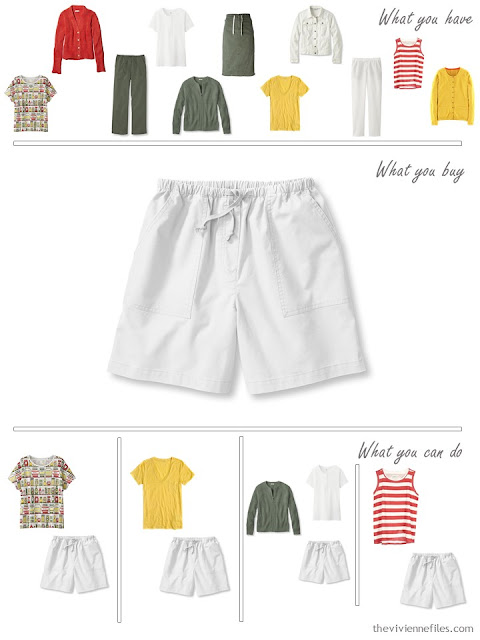 How to Build a Capsule Wardrobe in and Olive, Tomato and Mustard color palette step by step