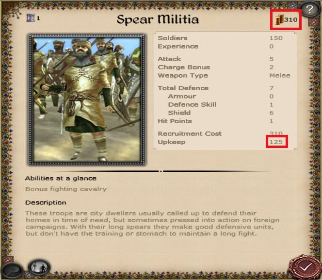 Medieval II Total War Upkeep