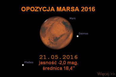 21 maja - opozycja Marsa 2016. Ponadto koniunkcja Czerwonej Planety z Księżycem w pełni - okazja warta obserwacji i fotografii podczas wschodu - przejdź do szczegółów