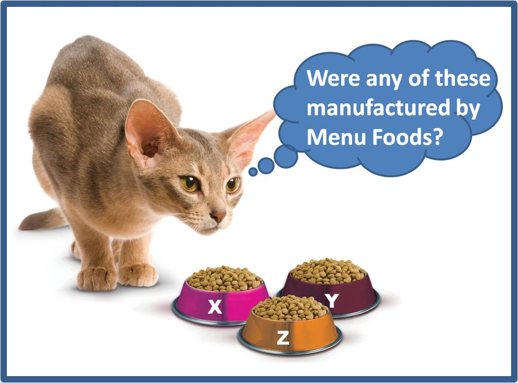 Cat Food Causing Kidney Failure