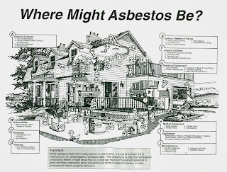 How Can a Person Get Subjected to Asbestos Fiber?