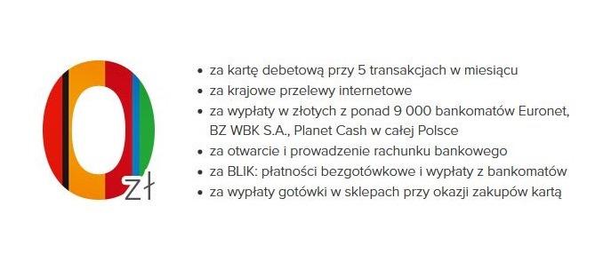Zalety eKonta w taryfie standard