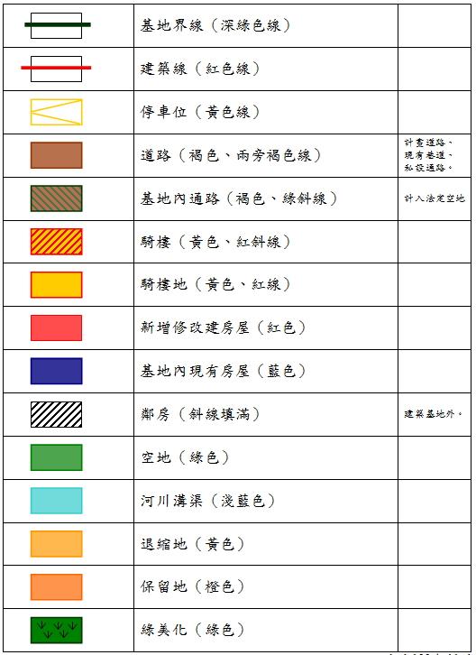 免洗筷紀錄: 雲林建照圖上色標準