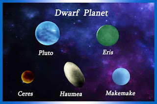 Dwarf planets on innovative future