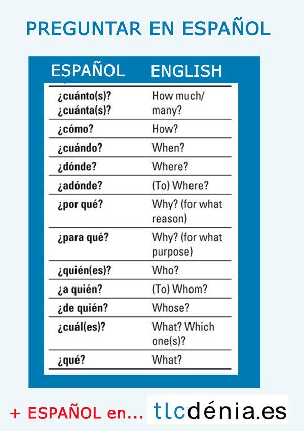 interrogative pronouns in spanish - 600×850