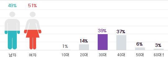 Ok Taecyeon askerliğini tamamladı
