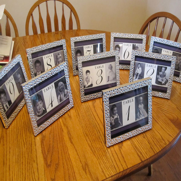 Bride And Groom Age Table Numbers