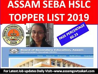 SEBA HSLC 2019 Topper List- Meghashree Borah Tops with 99% marks