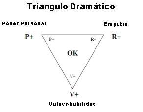 TDactual+
