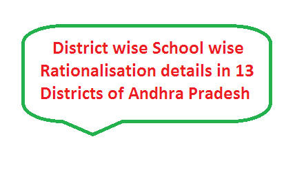 Teachers Rationalisation in Andhra Pradesh district wise school wise posts after rationalisation