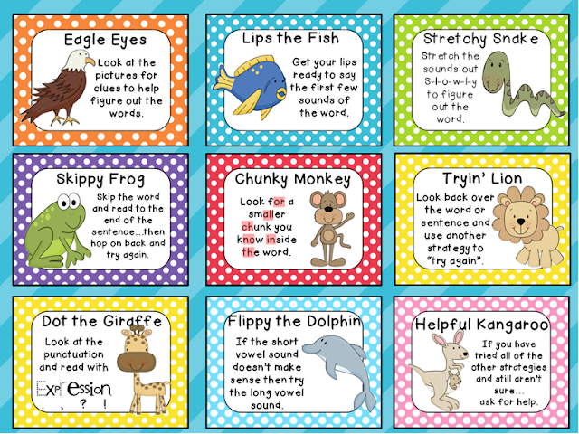 Decoding Strategy Posters for Pre-K, Kindergarten, and ... |Kindergarten Reading Strategies Poster