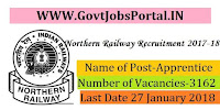 Northern Railway Recruitment 2018 – 3162 Apprentice